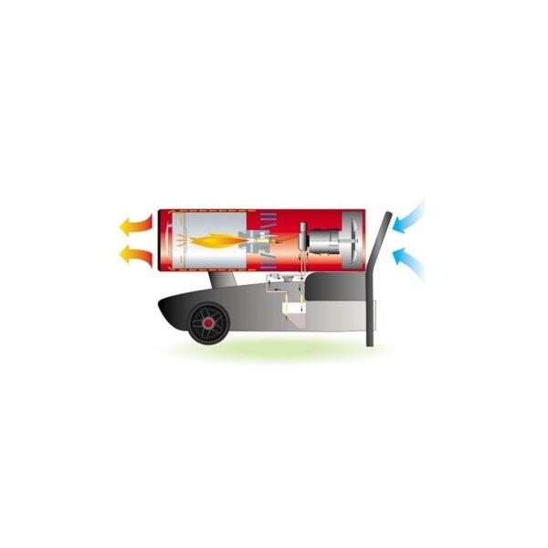 tun de caldura cu ardere directa ge 37 calore putere 384kw debit aer 720mcbh motorina 230v