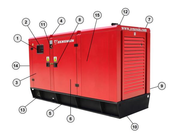 Carcasa Generator